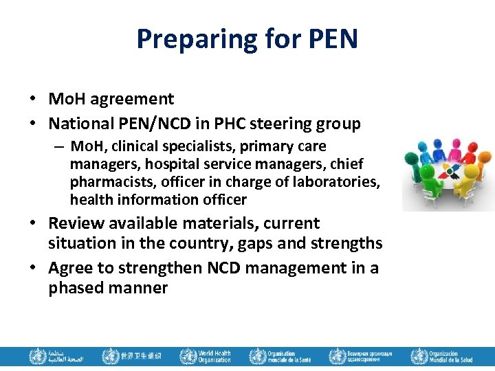 Preparing for PEN • Mo. H agreement • National PEN/NCD in PHC steering group