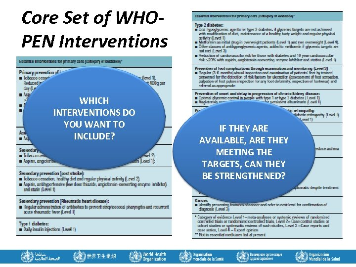 Core Set of WHOPEN Interventions WHICH INTERVENTIONS DO YOU WANT TO INCLUDE? IF THEY