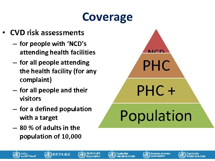 Coverage • CVD risk assessments – for people with 'NCD's attending health facilities –
