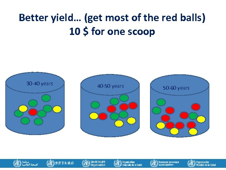 Better yield… (get most of the red balls) 10 $ for one scoop 30