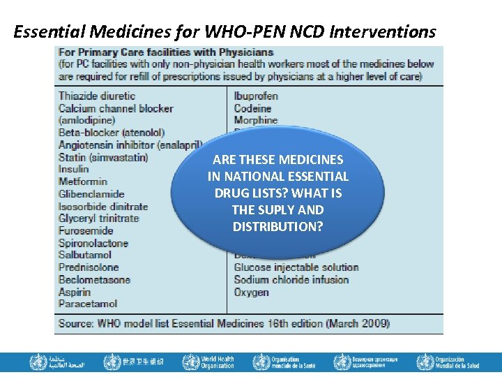 Essential Medicines for WHO-PEN NCD Interventions ARE THESE MEDICINES IN NATIONAL ESSENTIAL DRUG LISTS?