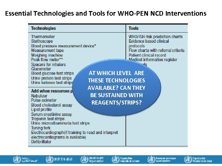 Essential Technologies and Tools for WHO-PEN NCD Interventions AT WHICH LEVEL ARE THESE TECHNOLOGIES