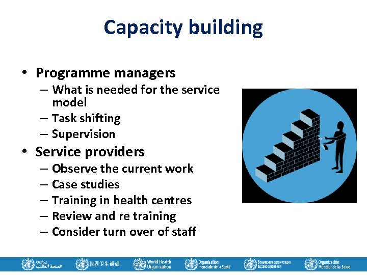 Capacity building • Programme managers – What is needed for the service model –