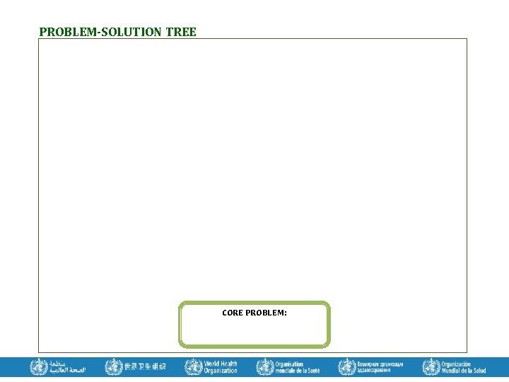 PROBLEM-SOLUTION TREE CORE PROBLEM: