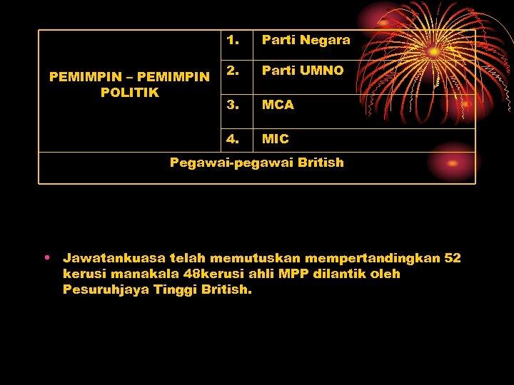 1. 2. Parti UMNO 3. MCA 4. PEMIMPIN – PEMIMPIN POLITIK Parti Negara MIC