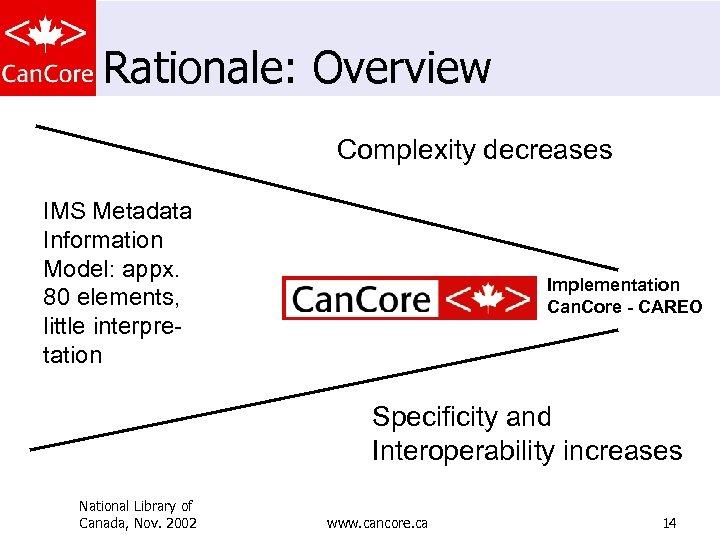 Rationale: Overview Complexity decreases IMS Metadata Information Model: appx. 80 elements, little interpretation Implementation