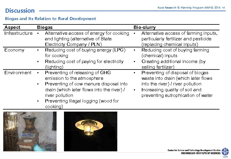 Discussion Rural Research & Planning Program (RRPG) 2014 10 Biogas and Its Relation to