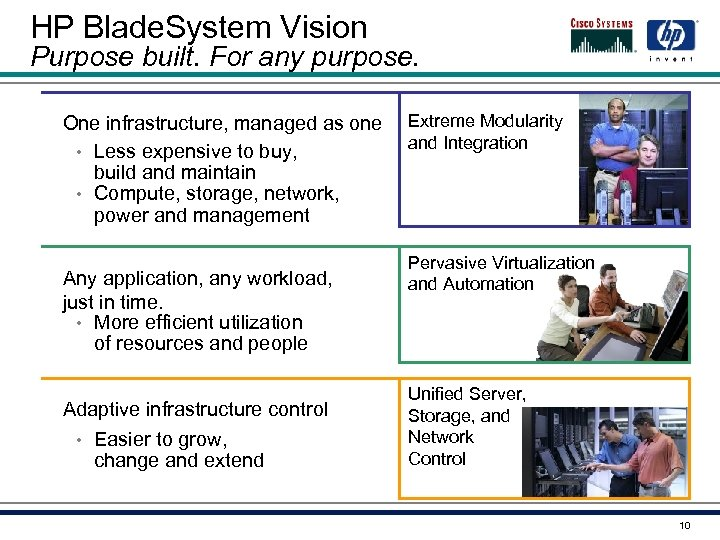 HP Blade. System Vision Purpose built. For any purpose. One infrastructure, managed as one