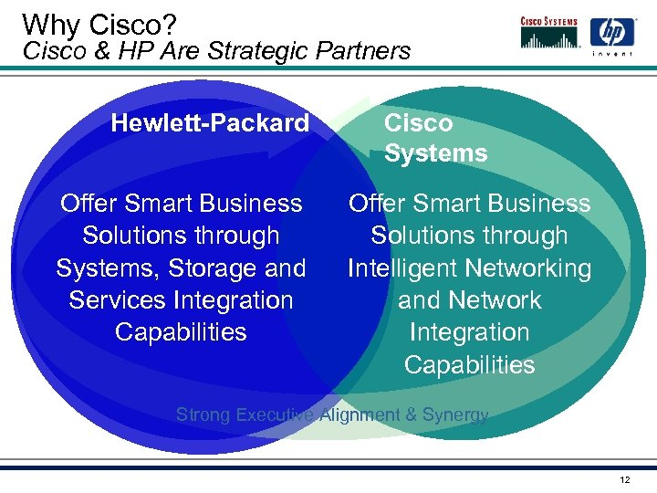 Why Cisco? Cisco & HP Are Strategic Partners Hewlett-Packard Offer Smart Business Solutions through