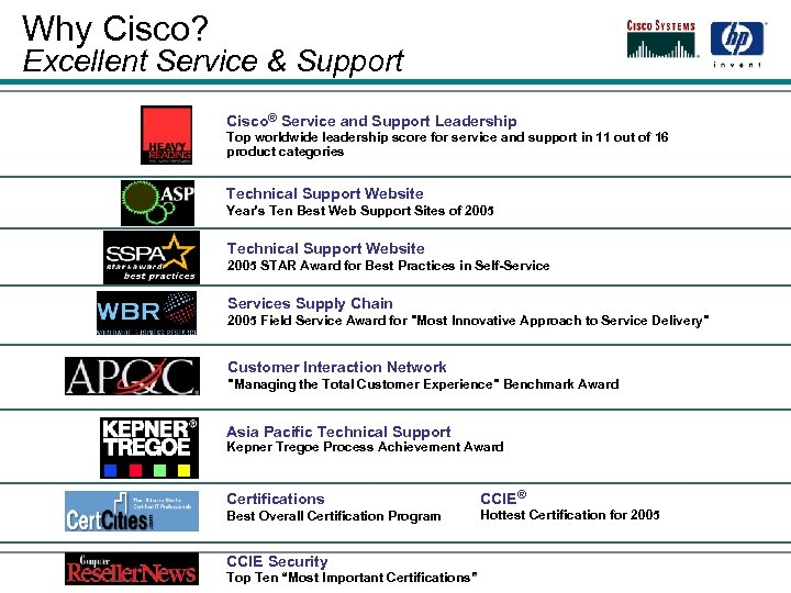 Why Cisco? Excellent Service & Support Cisco® Service and Support Leadership Top worldwide leadership