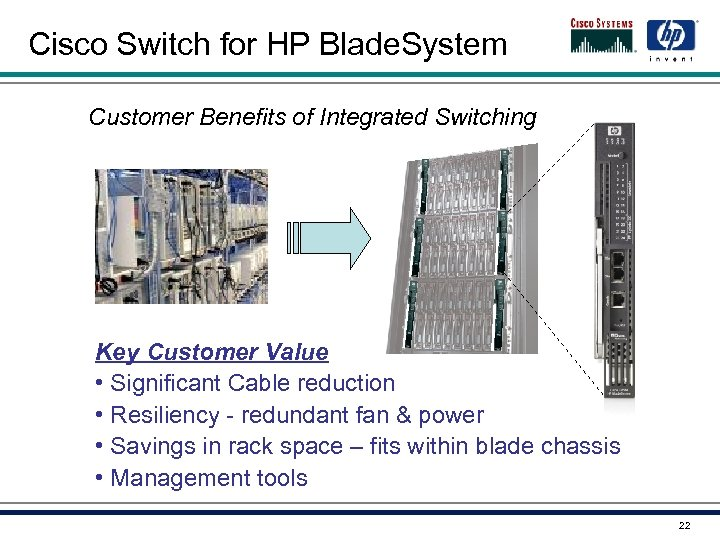 Cisco Switch for HP Blade. System Customer Benefits of Integrated Switching Key Customer Value