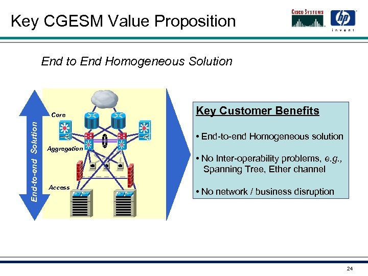 Key CGESM Value Proposition End to End Homogeneous Solution End-to-end Solution Core Key Customer