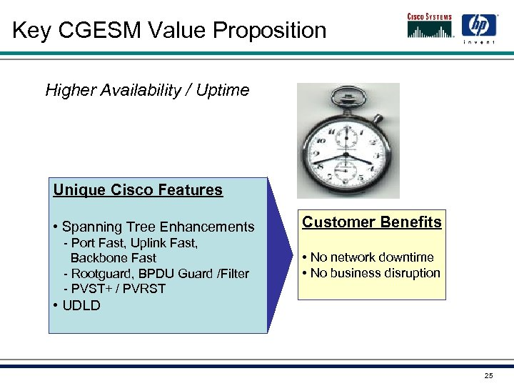 Key CGESM Value Proposition Higher Availability / Uptime Unique Cisco Features • Spanning Tree