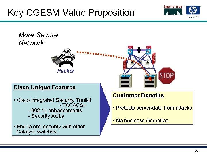Key CGESM Value Proposition More Secure Network Hacker Cisco Unique Features • Cisco Integrated