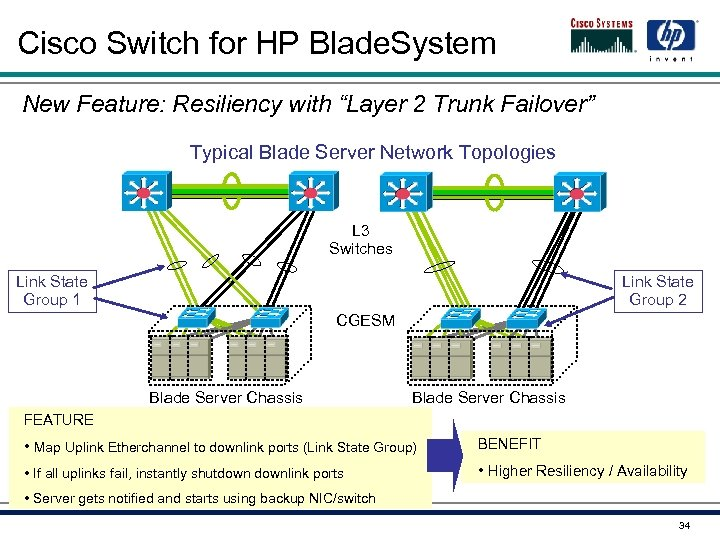 """Cisco Switch for HP Blade. System New Feature: Resiliency with """"Layer 2 Trunk Failover"""""""