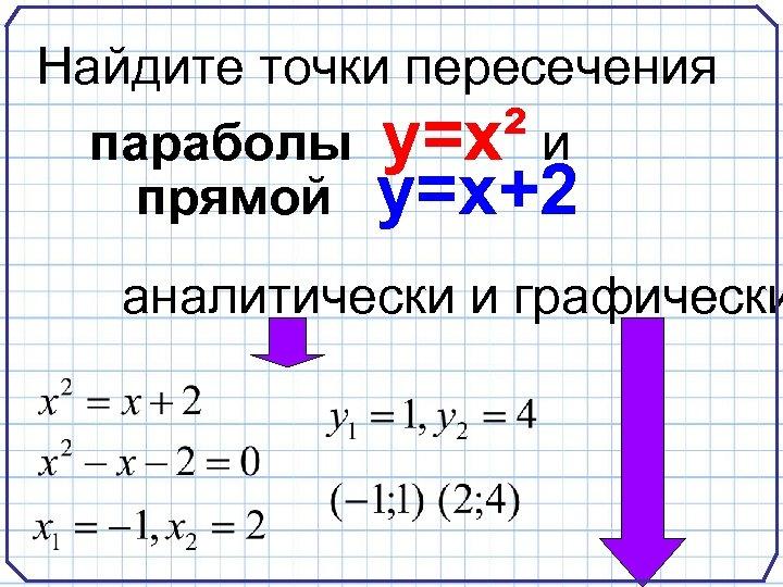Найдите точки пересечения параболы у=х² и прямой у=х+2 аналитически и графически