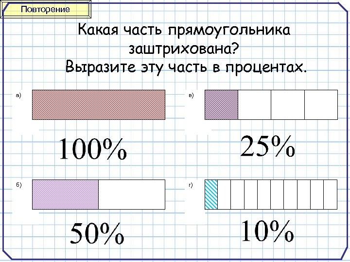 Повторение Какая часть прямоугольника заштрихована? Выразите эту часть в процентах. а) в) б) г)