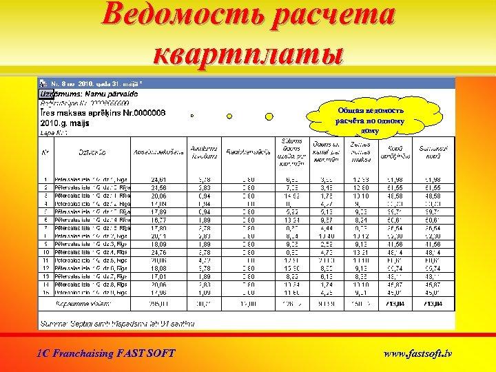 Ведомость расчета квартплаты Общая ведомость расчёта по одному дому 1 C Franchaising FAST SOFT