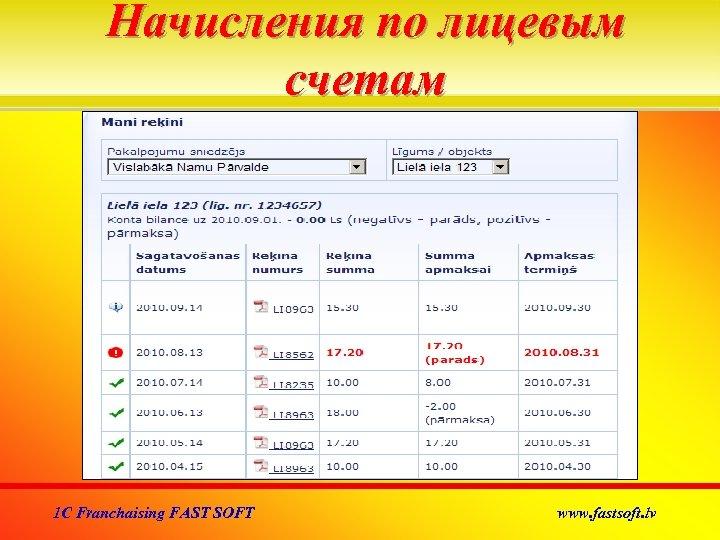 Начисления по лицевым счетам 1 C Franchaising FAST SOFT www. fastsoft. lv