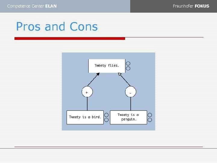 Competence Center ELAN Pros and Cons Fraunhofer FOKUS