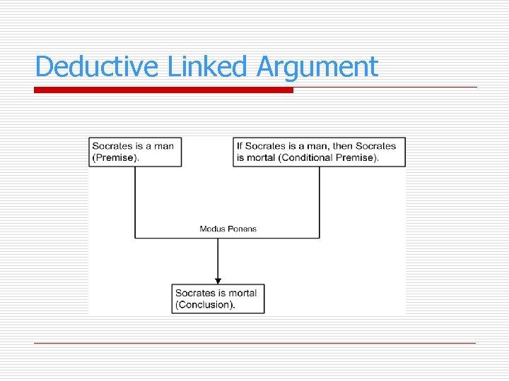 Deductive Linked Argument