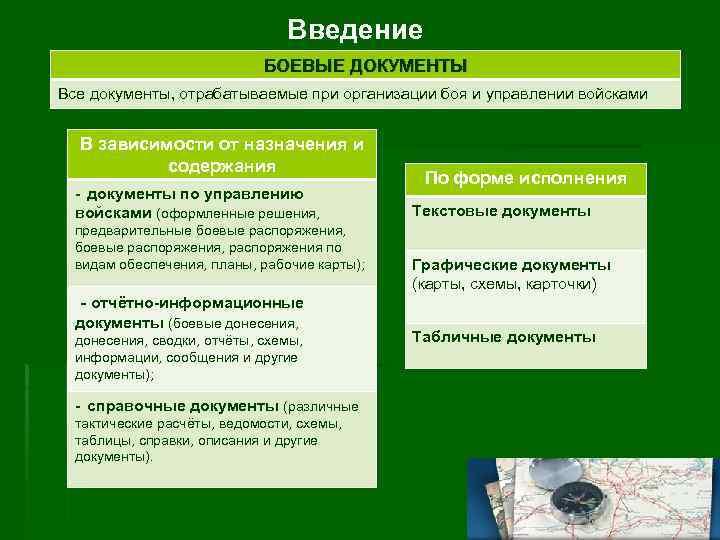 Введение БОЕВЫЕ ДОКУМЕНТЫ Все документы, отрабатываемые при организации боя и управлении войсками В зависимости