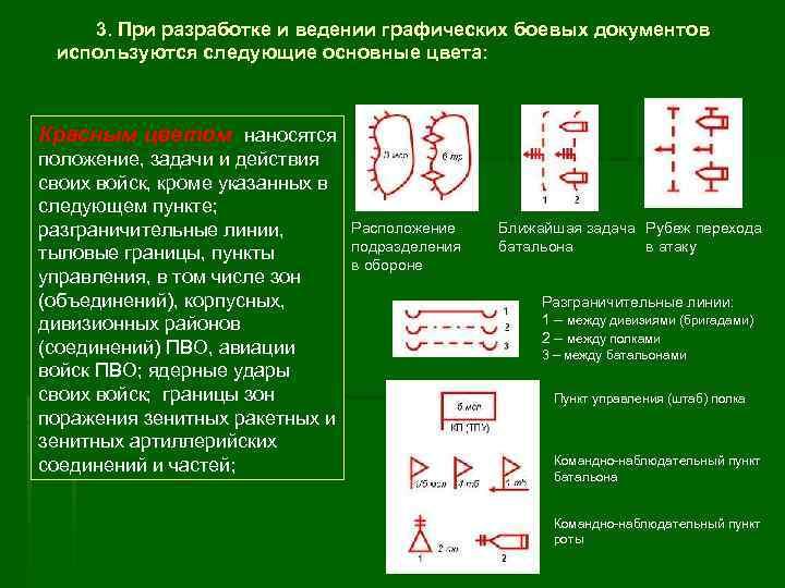 3. При разработке и ведении графических боевых документов используются следующие основные цвета: Красным цветом