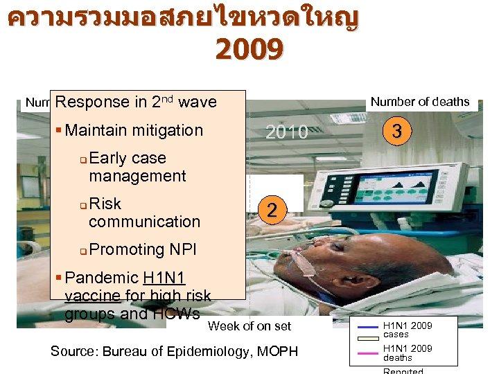 ความรวมมอสภยไขหวดใหญ 2009 Number of cases Response nd in 21 wave § 2009 Maintain mitigation
