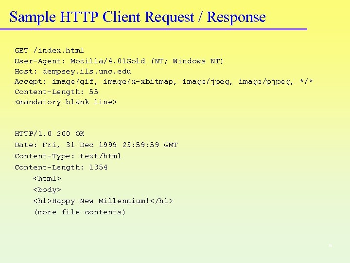 Sample HTTP Client Request / Response GET /index. html User-Agent: Mozilla/4. 01 Gold (NT;