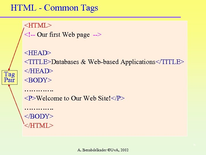 HTML - Common Tags <HTML> <!-- Our first Web page --> Tag Pair <HEAD>