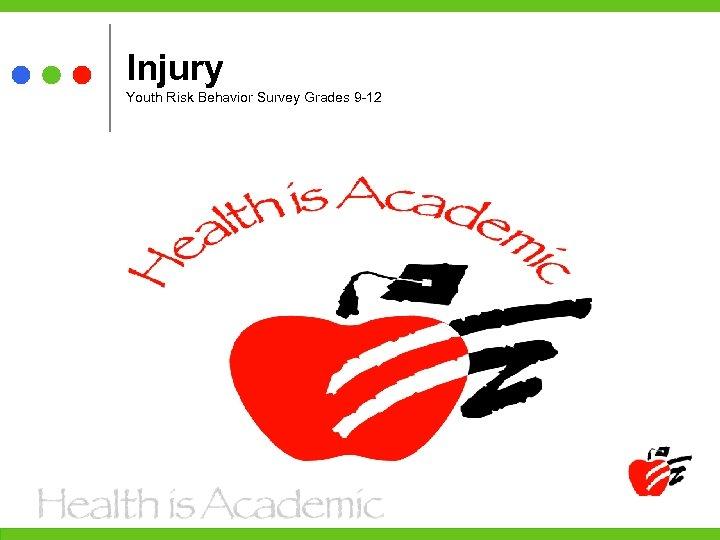 Injury Youth Risk Behavior Survey Grades 9 -12