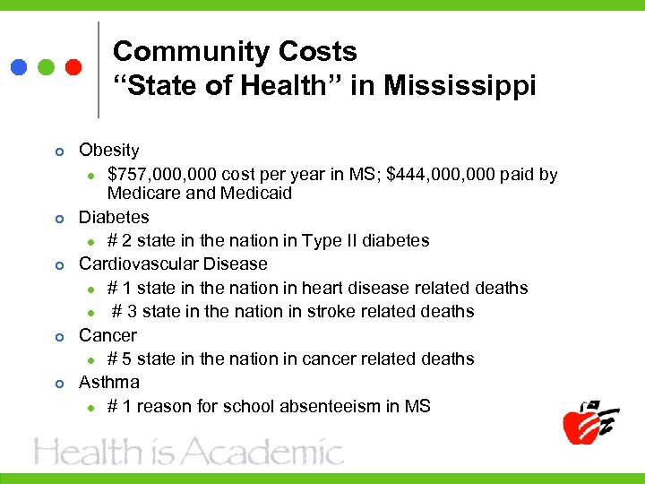 """Community Costs """"State of Health"""" in Mississippi Obesity l $757, 000 cost per year"""
