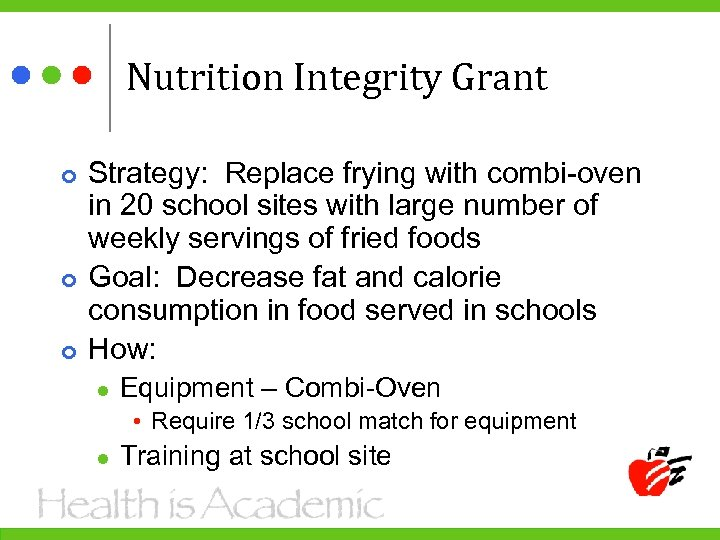 Nutrition Integrity Grant Strategy: Replace frying with combi-oven in 20 school sites with large