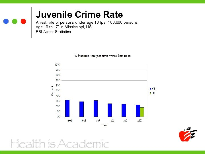 Juvenile Crime Rate Arrest rate of persons under age 18 (per 100, 000 persons