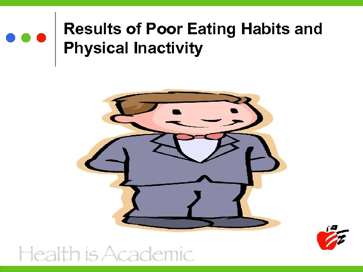 Results of Poor Eating Habits and Physical Inactivity