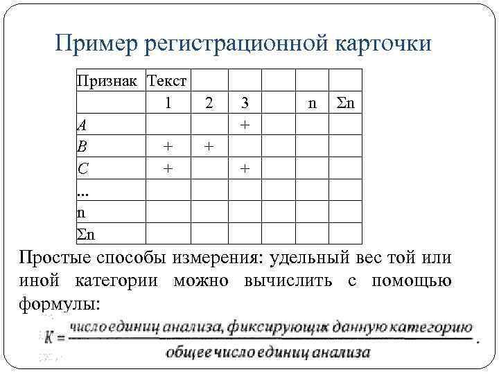 Пример регистрационной карточки Признак Текст 1 А В + С +. . . n