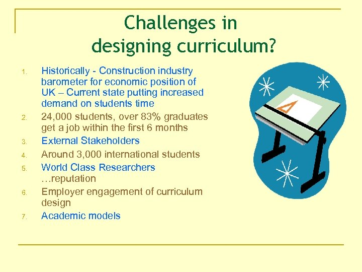 Challenges in designing curriculum? 1. 2. 3. 4. 5. 6. 7. Historically - Construction