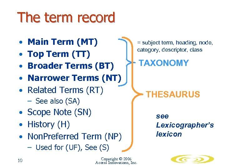 The term record • Main Term (MT) • Top Term (TT) • Broader Terms