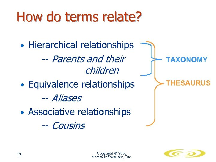 How do terms relate? • Hierarchical relationships -- Parents and their TAXONOMY children •