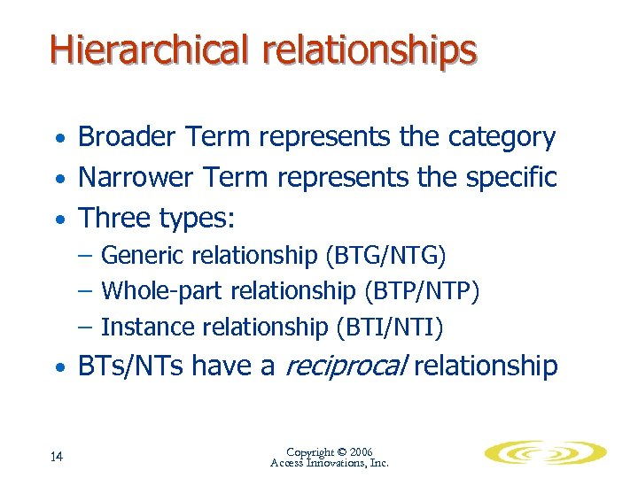 Hierarchical relationships • Broader Term represents the category • Narrower Term represents the specific