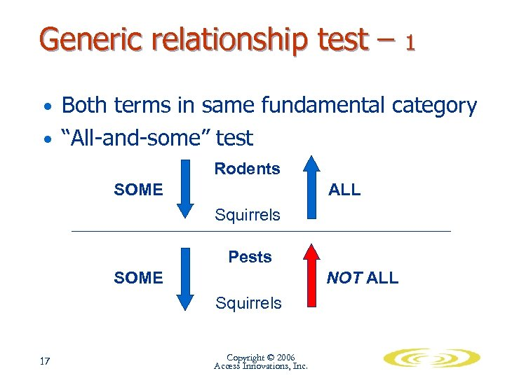 "Generic relationship test – 1 • Both terms in same fundamental category • ""All-and-some"""