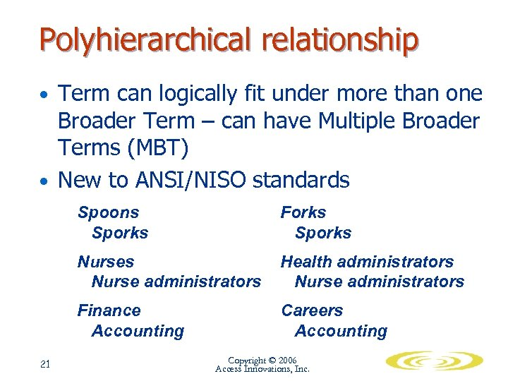 Polyhierarchical relationship • Term can logically fit under more than one Broader Term –
