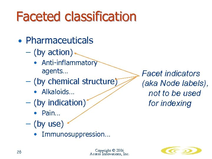 Faceted classification • Pharmaceuticals – (by action) • Anti-inflammatory agents… – (by chemical structure)
