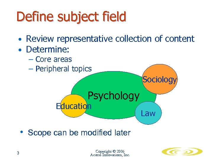 Define subject field • Review representative collection of content • Determine: – Core areas