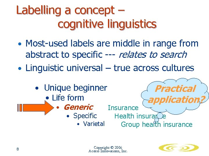 Labelling a concept – cognitive linguistics • Most-used labels are middle in range from