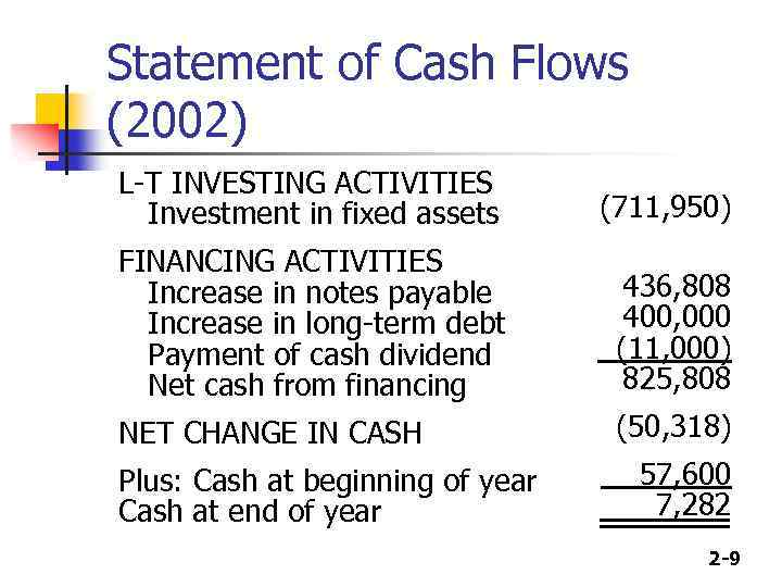 financial statement and cash flows A cash flow statement is a financial report that describes the sources of a company's cash and how that cash was spent over a specified time period.