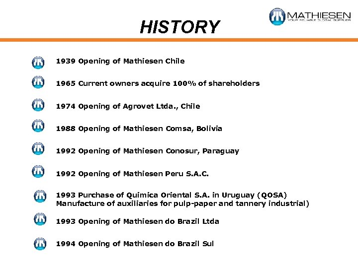 HISTORY 1939 Opening of Mathiesen Chile 1965 Current owners acquire 100% of shareholders 1974