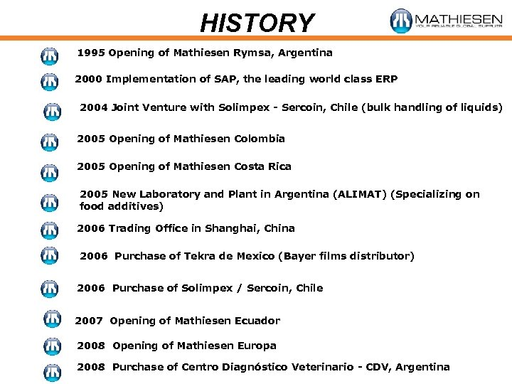 HISTORY 1995 Opening of Mathiesen Rymsa, Argentina 2000 Implementation of SAP, the leading world