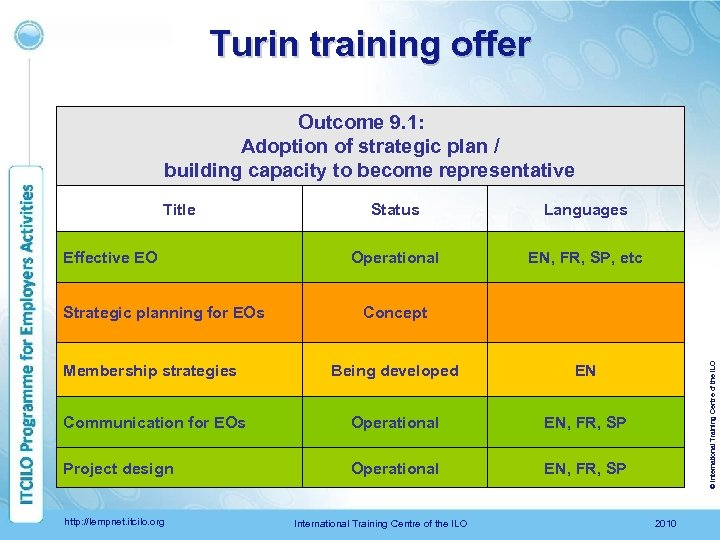 Turin training offer Outcome 9. 1: Adoption of strategic plan / building capacity to