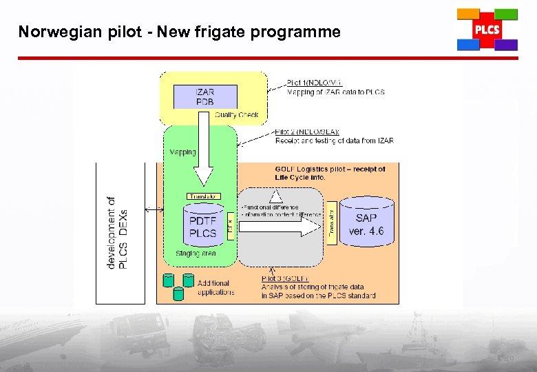 Norwegian pilot - New frigate programme PLCS Inc. (c) 2002 49